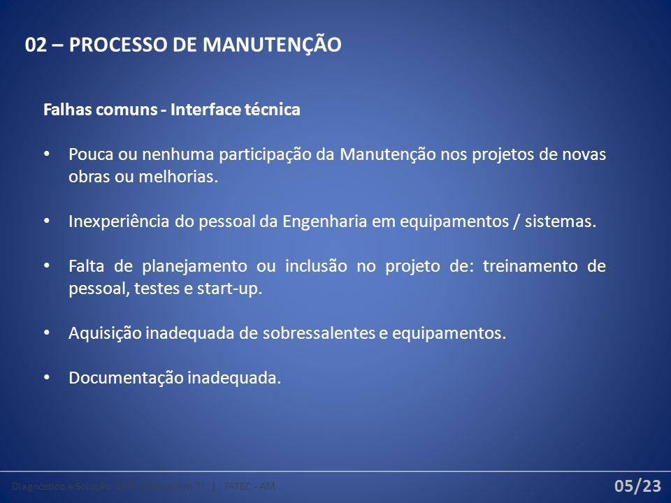 02 – PROCESSO DE MANUTENÇÃO Falhas comuns - Interface técnica Pouca ou nenhuma participação da Manutenção nos projetos de novas obras ou melhorias.