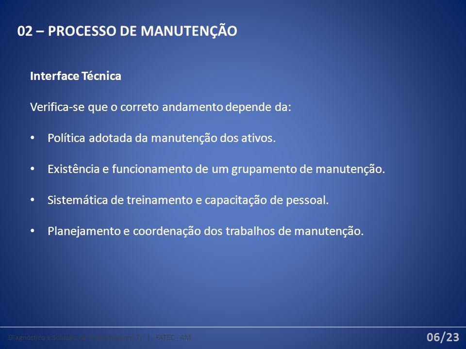 02 – PROCESSO DE MANUTENÇÃO Interface Técnica Verifica-se que o correto andamento depende da: Política adotada da manutenção dos ativos. Existência e