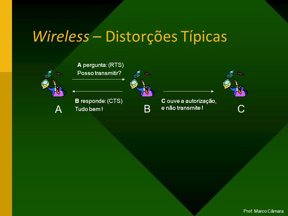Wireless – Distorções Típicas A B A pergunta: (RTS) Posso transmitir? C B responde: (CTS) Tudo bem ! C ouve a autorização, e não transmite ! Prof. Mar