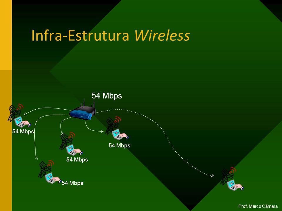 Infra-Estrutura Wireless 54 Mbps Prof. Marco Câmara