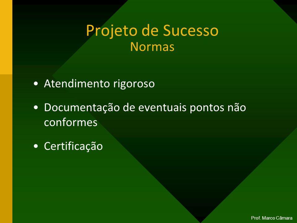 Projeto de Sucesso Normas Atendimento rigoroso Documentação de eventuais pontos não conformes Certificação Prof. Marco Câmara