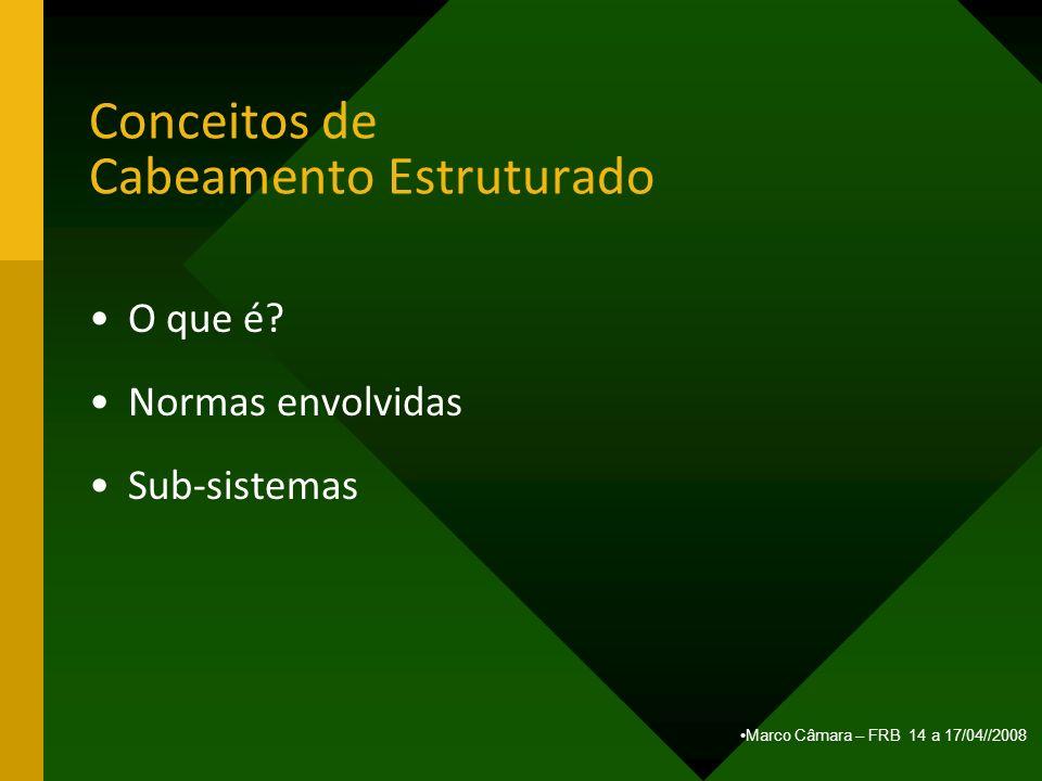 Marco Câmara – FRB 14 a 17/04//2008 Conceitos de Cabeamento Estruturado O que é? Normas envolvidas Sub-sistemas
