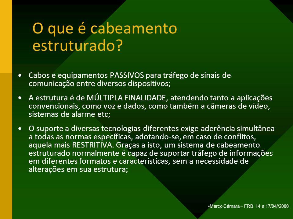Marco Câmara – FRB 14 a 17/04//2008 O que é cabeamento estruturado? Cabos e equipamentos PASSIVOS para tráfego de sinais de comunicação entre diversos