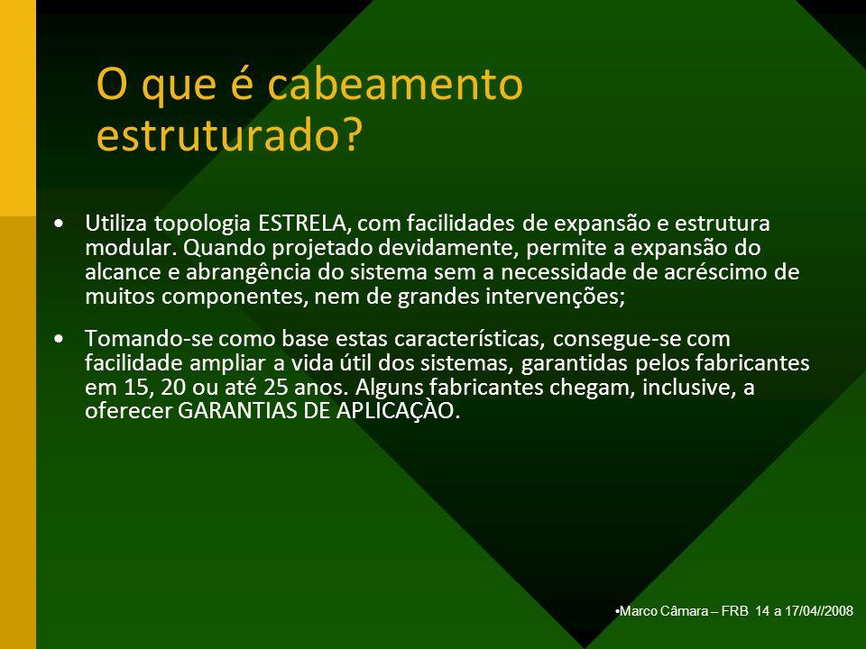 Marco Câmara – FRB 14 a 17/04//2008 O que é cabeamento estruturado? Utiliza topologia ESTRELA, com facilidades de expansão e estrutura modular. Quando