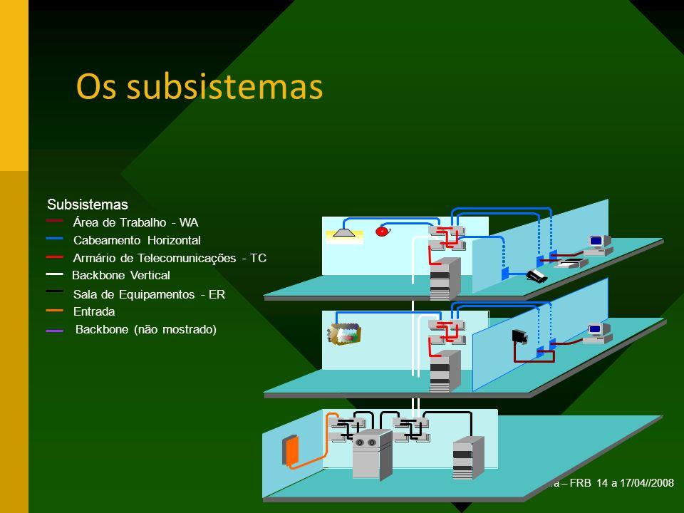 Marco Câmara – FRB 14 a 17/04//2008 Os subsistemas Cabeamento Horizontal Sala de Equipamentos - ER Subsistemas Área de Trabalho - WA Armário de Teleco