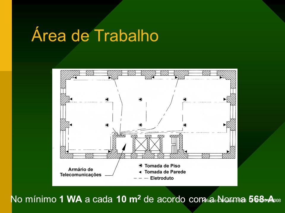 Marco Câmara – FRB 14 a 17/04//2008 No mínimo 1 WA a cada 10 m 2 de acordo com a Norma 568-A Área de Trabalho