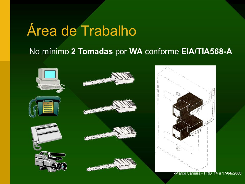 Marco Câmara – FRB 14 a 17/04//2008 No mínimo 2 Tomadas por WA conforme EIA/TIA568-A Área de Trabalho