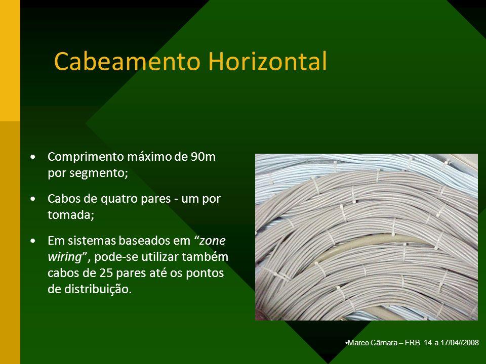 Marco Câmara – FRB 14 a 17/04//2008 Cabeamento Horizontal Comprimento máximo de 90m por segmento; Cabos de quatro pares - um por tomada; Em sistemas b