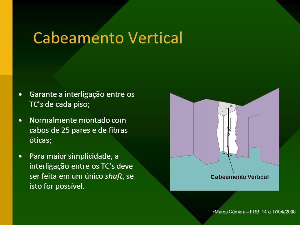 Marco Câmara – FRB 14 a 17/04//2008 Cabeamento Vertical Garante a interligação entre os TCs de cada piso; Normalmente montado com cabos de 25 pares e