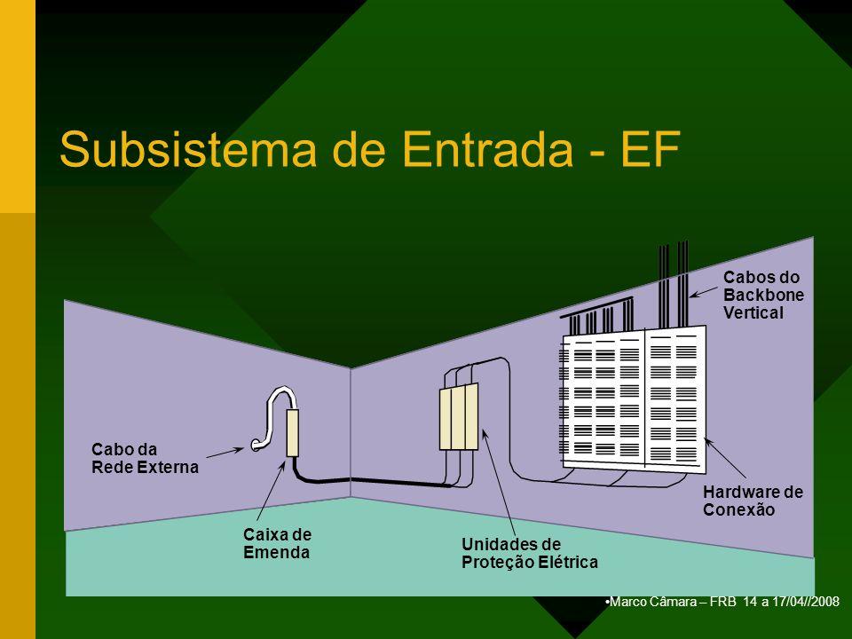 Marco Câmara – FRB 14 a 17/04//2008 Subsistema de Entrada - EF Cabo da Rede Externa Caixa de Emenda Unidades de Proteção Elétrica Hardware de Conexão