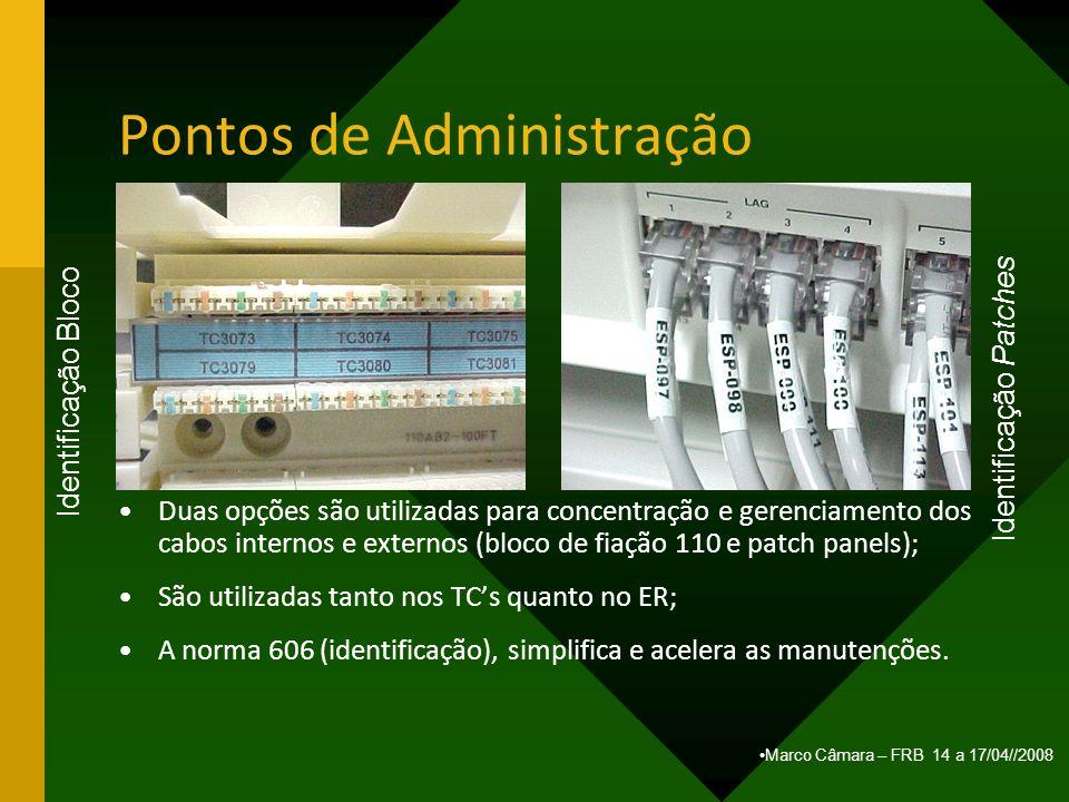 Marco Câmara – FRB 14 a 17/04//2008 Pontos de Administração Duas opções são utilizadas para concentração e gerenciamento dos cabos internos e externos