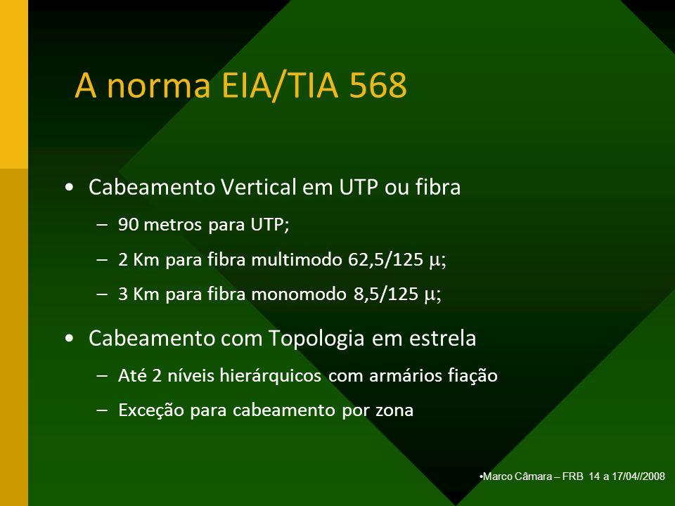 Marco Câmara – FRB 14 a 17/04//2008 A norma EIA/TIA 568 Cabeamento Vertical em UTP ou fibra –90 metros para UTP; –2 Km para fibra multimodo 62,5/125 –