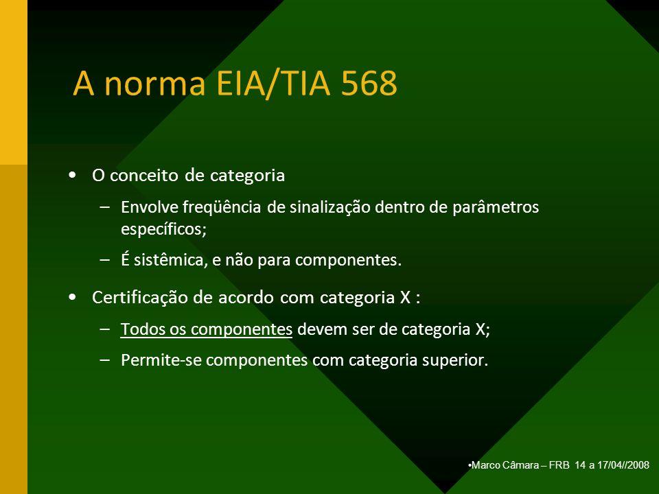 Marco Câmara – FRB 14 a 17/04//2008 A norma EIA/TIA 568 O conceito de categoria –Envolve freqüência de sinalização dentro de parâmetros específicos; –
