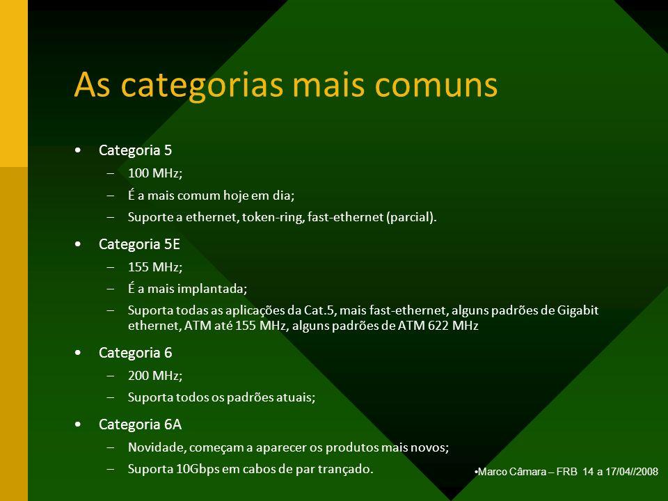 Marco Câmara – FRB 14 a 17/04//2008 As categorias mais comuns Categoria 5 –100 MHz; –É a mais comum hoje em dia; –Suporte a ethernet, token-ring, fast