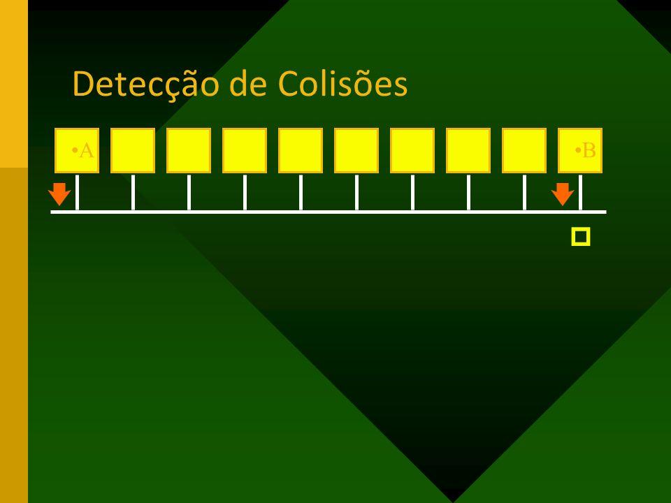 AB Detecção de Colisões
