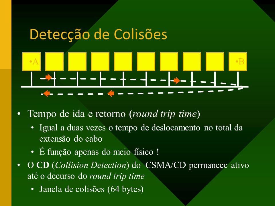 AB Tempo de ida e retorno (round trip time) Igual a duas vezes o tempo de deslocamento no total da extensão do cabo É função apenas do meio físico ! O