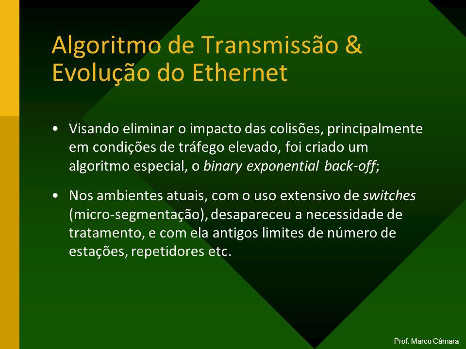 Algoritmo de Transmissão & Evolução do Ethernet Visando eliminar o impacto das colisões, principalmente em condições de tráfego elevado, foi criado um