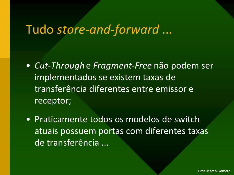 Tudo store-and-forward... Cut-Through e Fragment-Free não podem ser implementados se existem taxas de transferência diferentes entre emissor e recepto