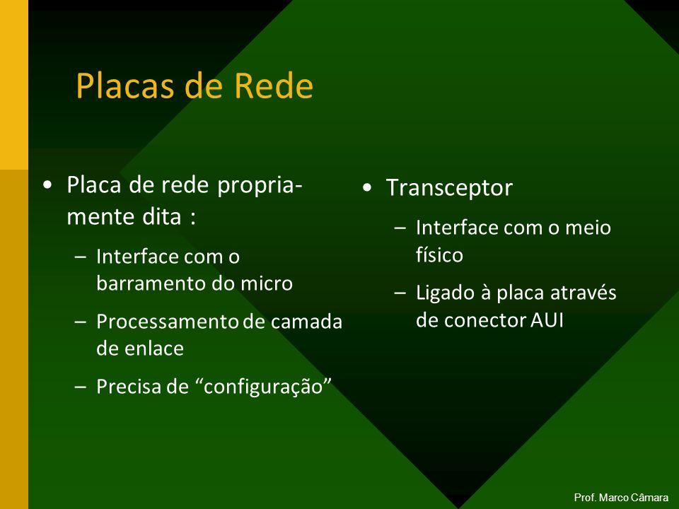 Placas de Rede Placa de rede propria- mente dita : –Interface com o barramento do micro –Processamento de camada de enlace –Precisa de configuração Tr