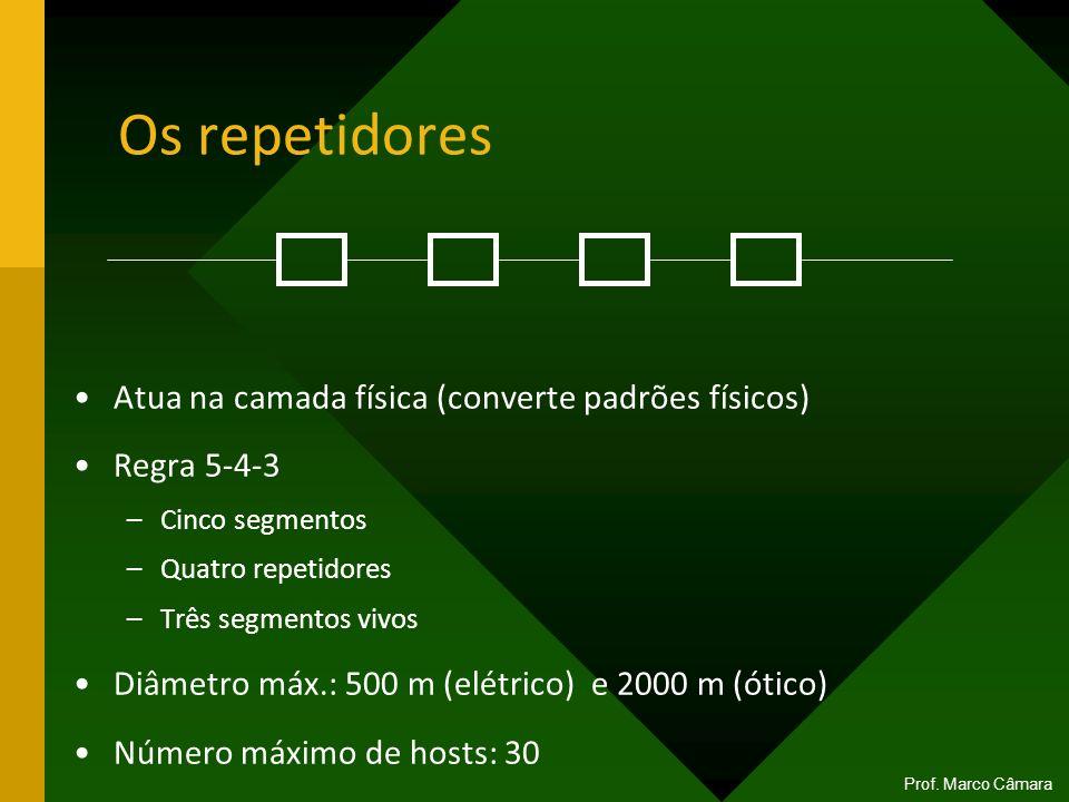 Os repetidores Atua na camada física (converte padrões físicos) Regra 5-4-3 –Cinco segmentos –Quatro repetidores –Três segmentos vivos Diâmetro máx.: