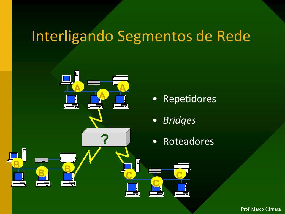 Repetidores Bridges Roteadores ? C A A A B B B C C Interligando Segmentos de Rede Prof. Marco Câmara