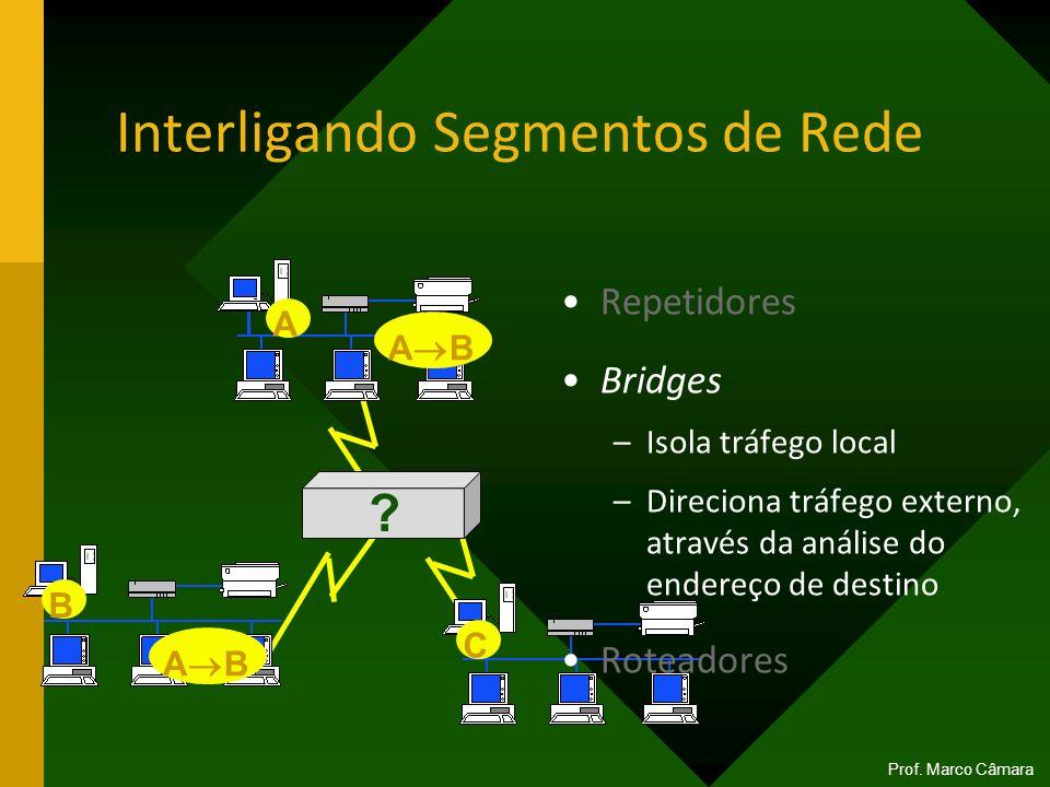 Repetidores Bridges –Isola tráfego local –Direciona tráfego externo, através da análise do endereço de destino Roteadores ? C A B A B Interligando Seg