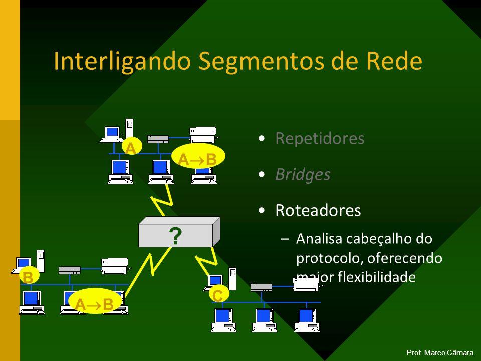? C A B A B Interligando Segmentos de Rede Repetidores Bridges Roteadores –Analisa cabeçalho do protocolo, oferecendo maior flexibilidade Prof. Marco