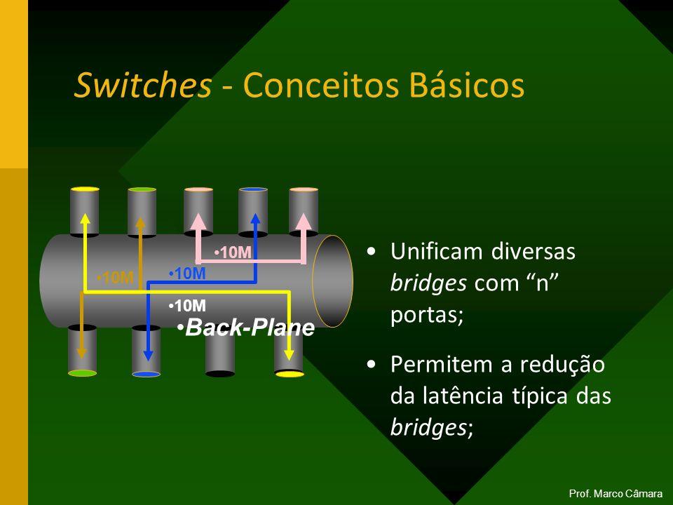 Switches - Conceitos Básicos Unificam diversas bridges com n portas; Permitem a redução da latência típica das bridges; 10M Back-Plane Prof. Marco Câm