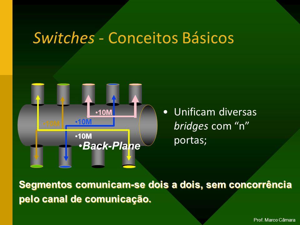 Switches - Conceitos Básicos Unificam diversas bridges com n portas; Segmentos comunicam-se dois a dois, sem concorrência pelo canal de comunicação. 1