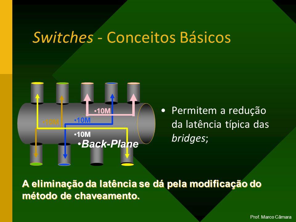 Switches - Conceitos Básicos Permitem a redução da latência típica das bridges; A eliminação da latência se dá pela modificação do método de chaveamen