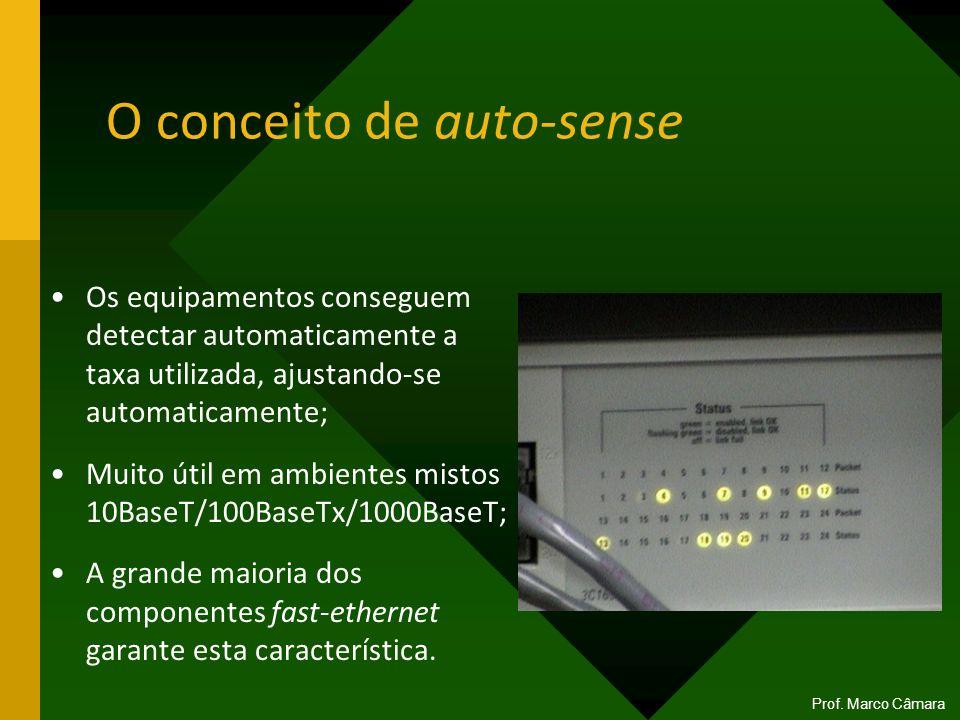 O conceito de auto-sense Os equipamentos conseguem detectar automaticamente a taxa utilizada, ajustando-se automaticamente; Muito útil em ambientes mi