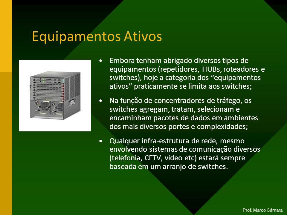 Equipamentos Ativos Embora tenham abrigado diversos tipos de equipamentos (repetidores, HUBs, roteadores e switches), hoje a categoria dos equipamento