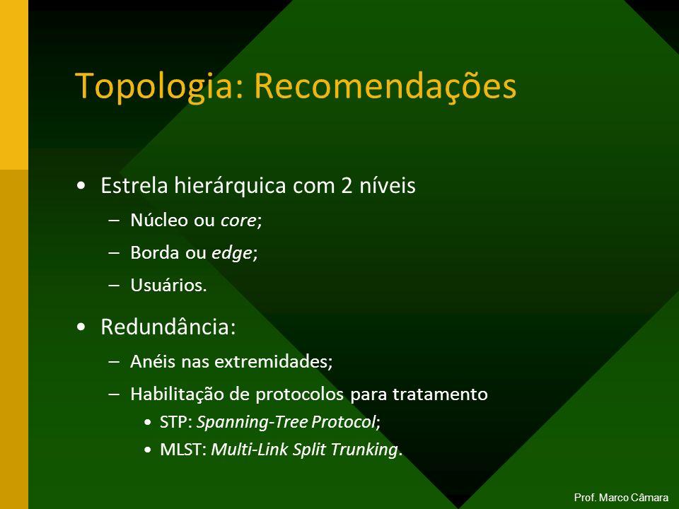 Topologia: Recomendações Estrela hierárquica com 2 níveis –Núcleo ou core; –Borda ou edge; –Usuários. Redundância: –Anéis nas extremidades; –Habilitaç