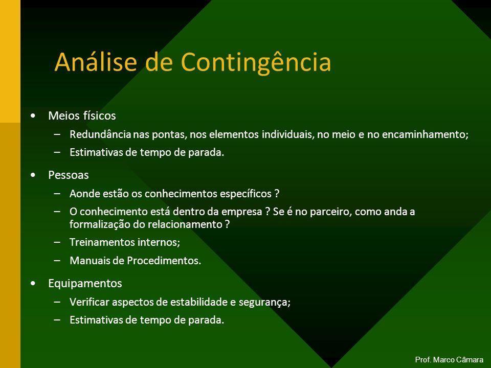 Análise de Contingência Meios físicos –Redundância nas pontas, nos elementos individuais, no meio e no encaminhamento; –Estimativas de tempo de parada