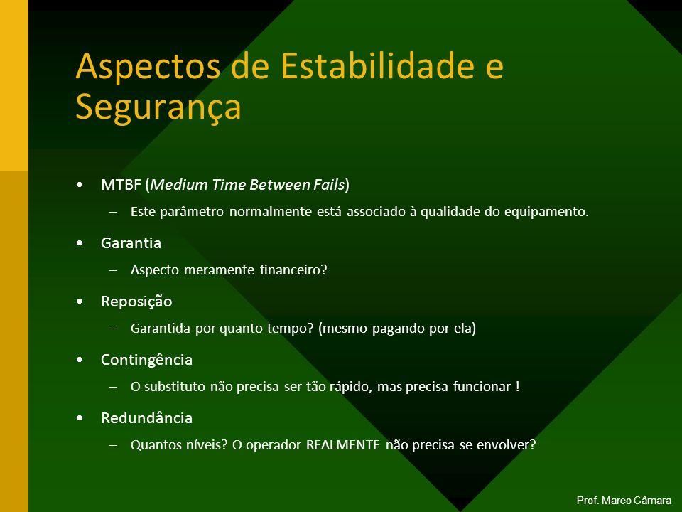 Aspectos de Estabilidade e Segurança MTBF (Medium Time Between Fails) –Este parâmetro normalmente está associado à qualidade do equipamento. Garantia