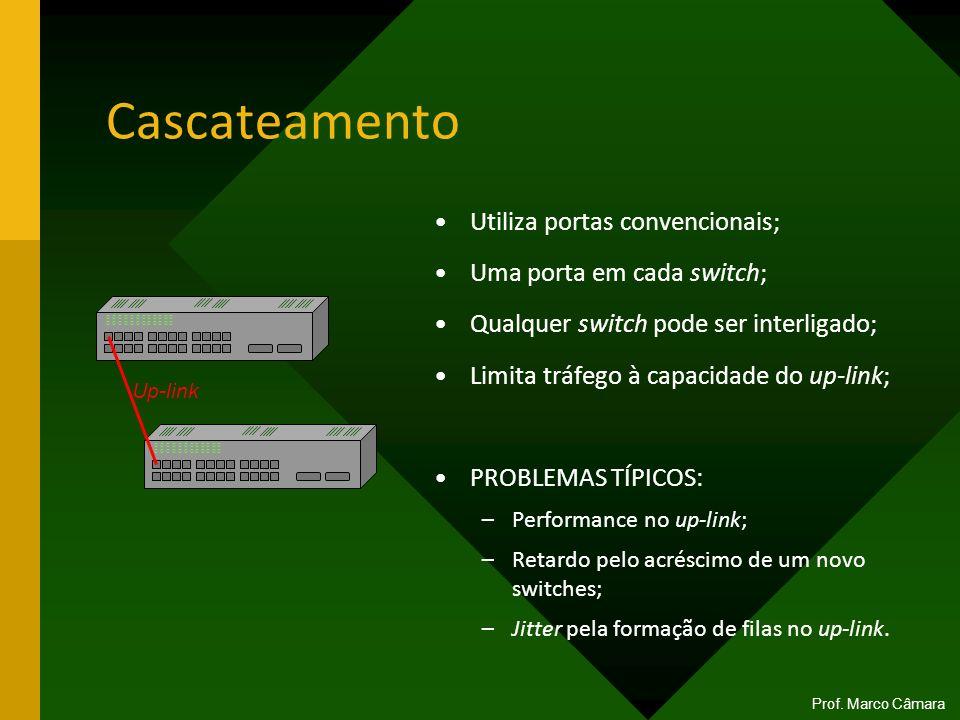 Cascateamento Utiliza portas convencionais; Uma porta em cada switch; Qualquer switch pode ser interligado; Limita tráfego à capacidade do up-link; PR