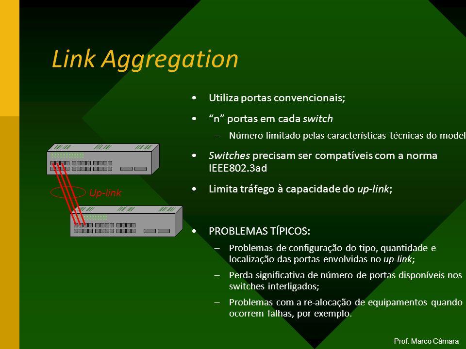Link Aggregation Utiliza portas convencionais; n portas em cada switch –Número limitado pelas características técnicas do modelo. Switches precisam se