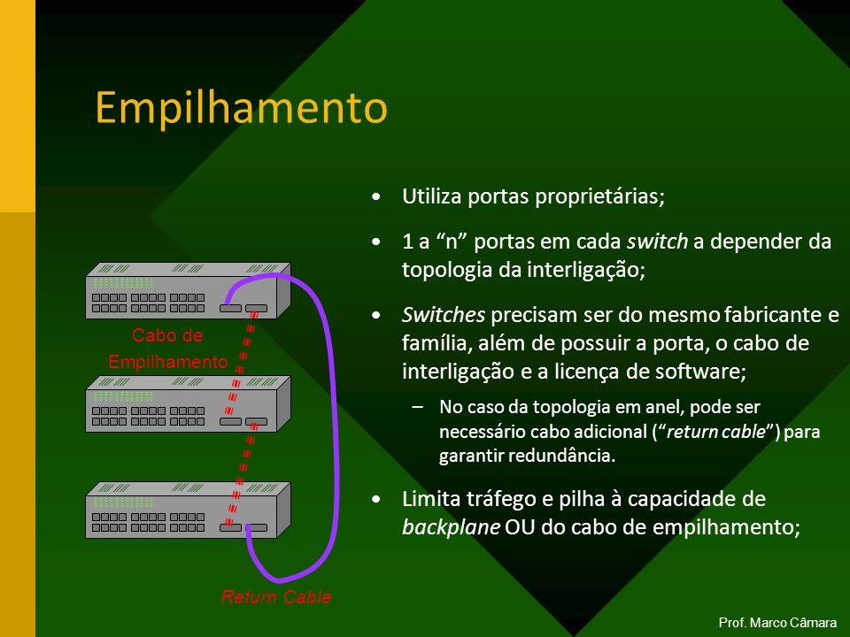 Empilhamento Utiliza portas proprietárias; 1 a n portas em cada switch a depender da topologia da interligação; Switches precisam ser do mesmo fabrica