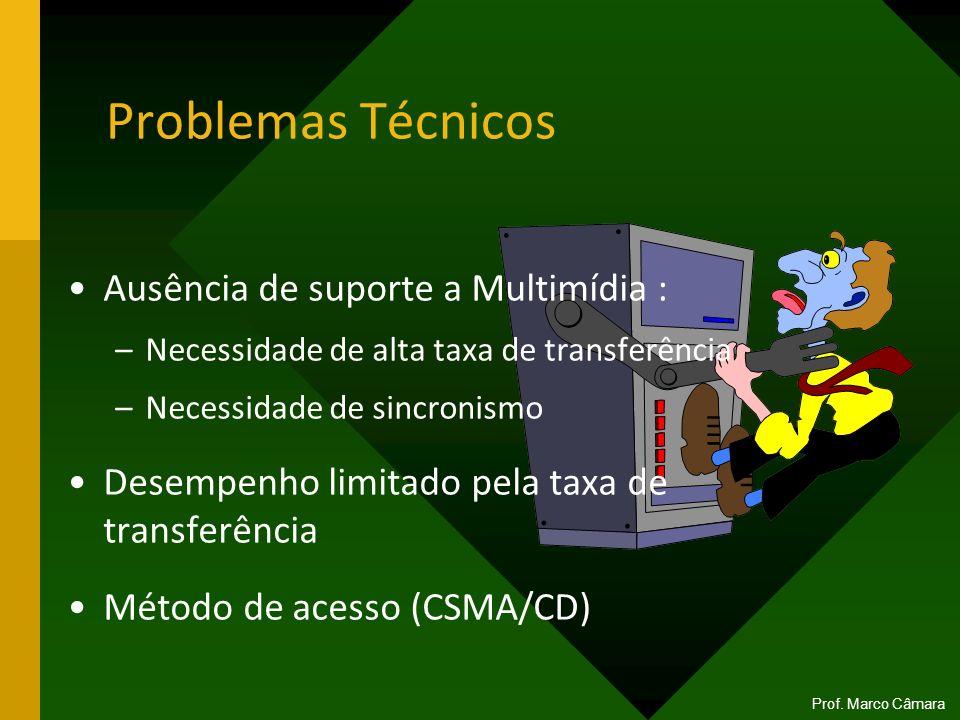 Ausência de suporte a Multimídia : –Necessidade de alta taxa de transferência –Necessidade de sincronismo Desempenho limitado pela taxa de transferênc