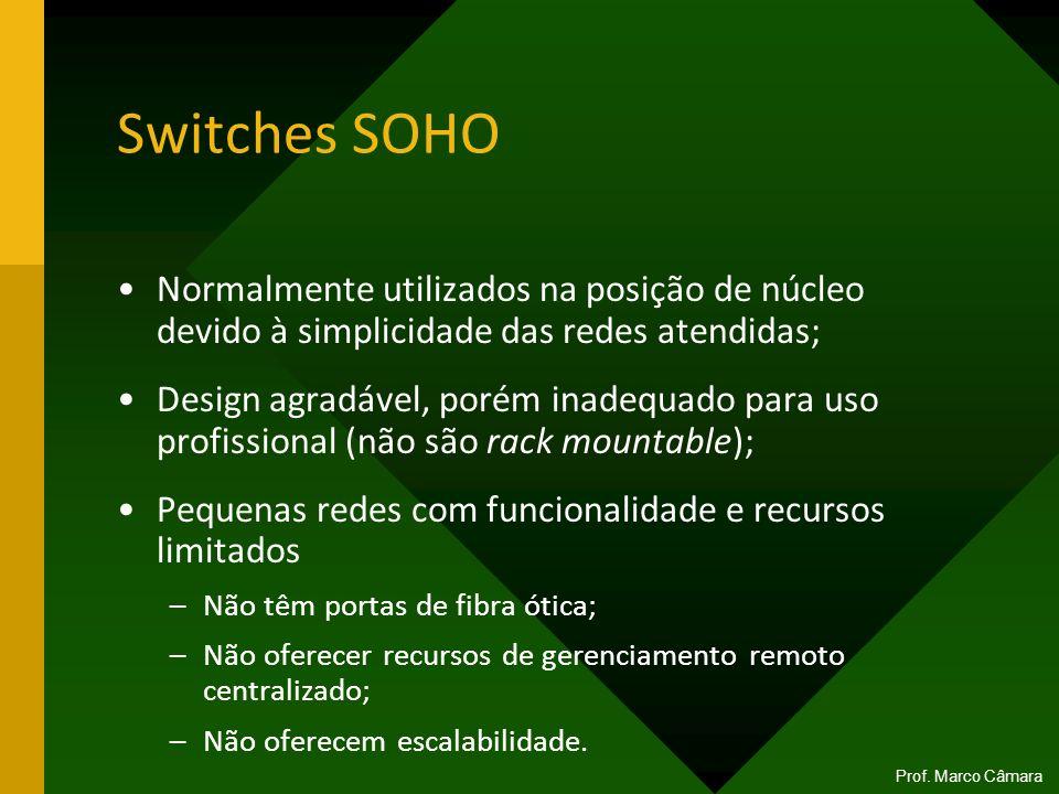 Switches SOHO Normalmente utilizados na posição de núcleo devido à simplicidade das redes atendidas; Design agradável, porém inadequado para uso profi