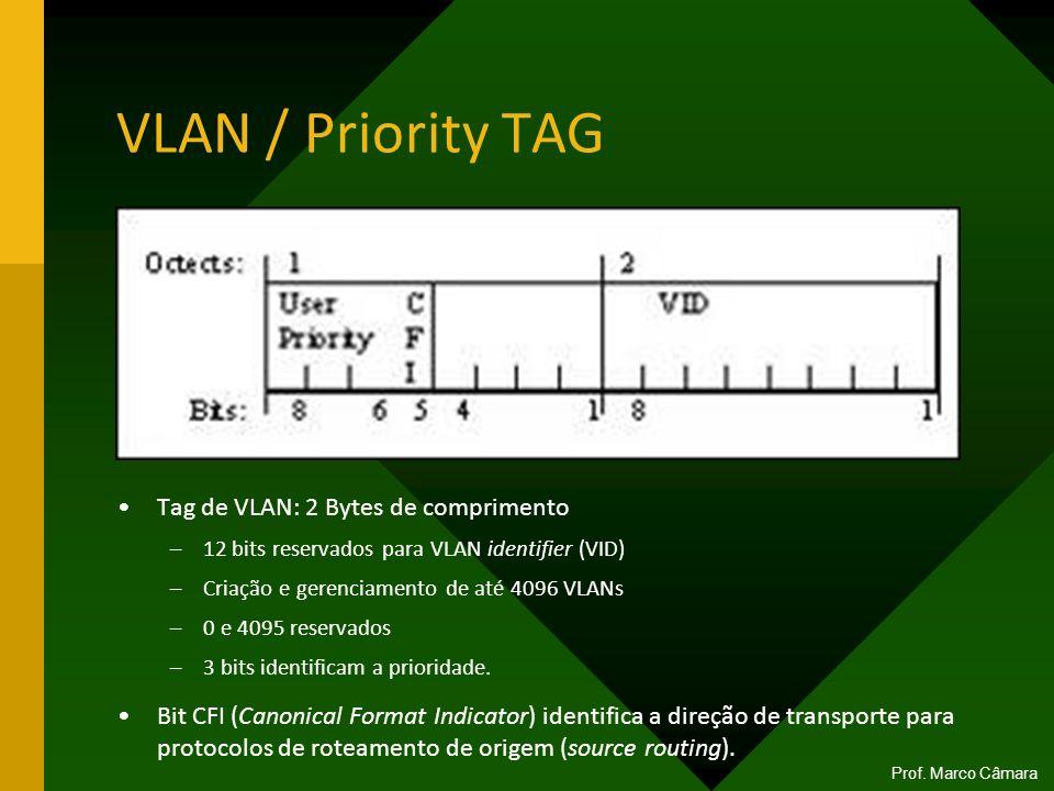 VLAN / Priority TAG Tag de VLAN: 2 Bytes de comprimento –12 bits reservados para VLAN identifier (VID) –Criação e gerenciamento de até 4096 VLANs –0 e