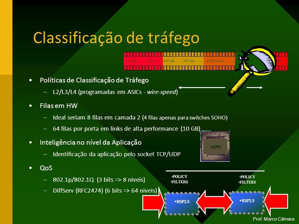 Classificação de tráfego Políticas de Classificação de Tráfego –L2/L3/L4 (programadas em ASICs - wire-speed) Filas em HW –Ideal seriam 8 filas em cama