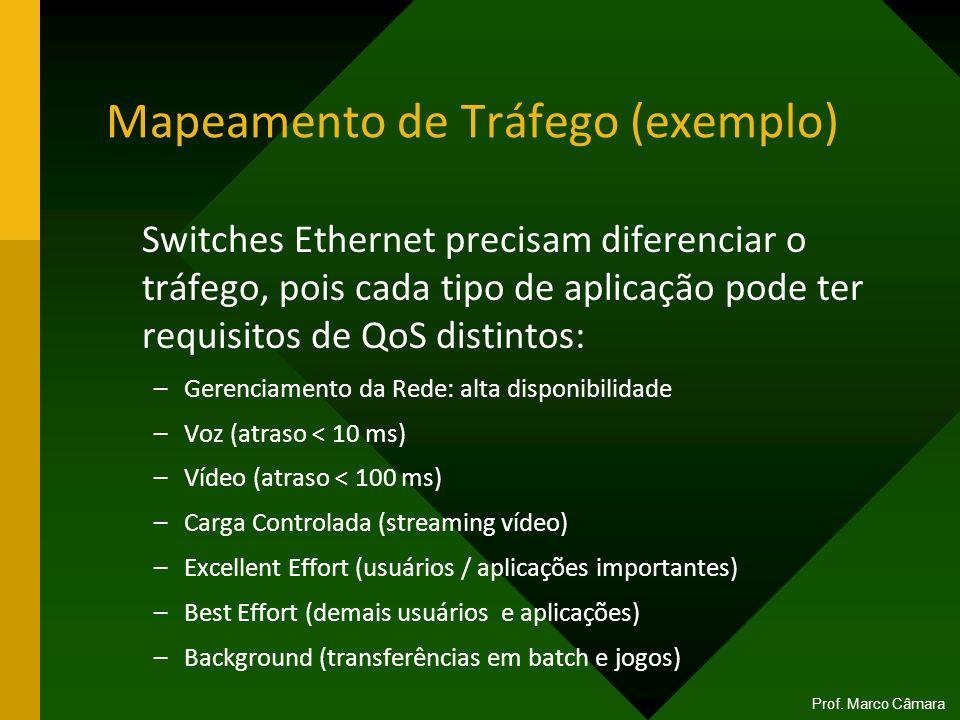 Mapeamento de Tráfego (exemplo) Switches Ethernet precisam diferenciar o tráfego, pois cada tipo de aplicação pode ter requisitos de QoS distintos: –G