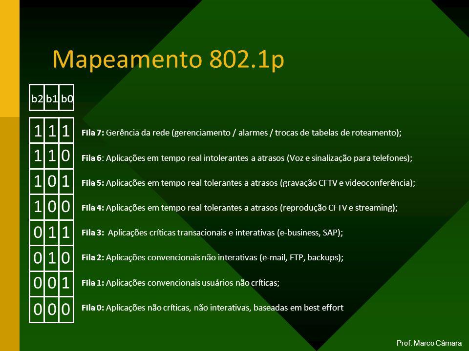 Mapeamento 802.1p Fila 7: Gerência da rede (gerenciamento / alarmes / trocas de tabelas de roteamento); Fila 6: Aplicações em tempo real intolerantes