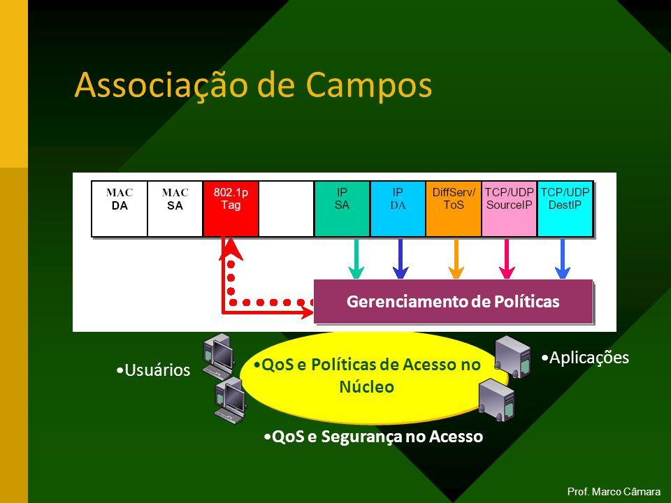 Associação de Campos Prof. Marco Câmara Usuários QoS e Políticas de Acesso no Núcleo QoS e Segurança no Acesso Aplicações Gerenciamento de Políticas