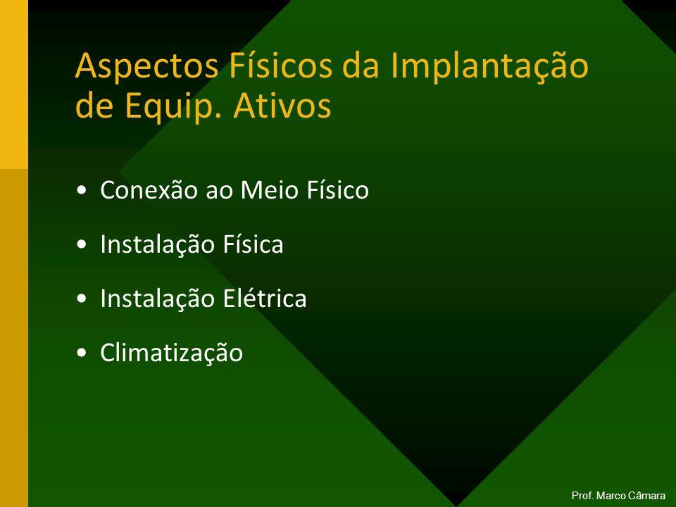 Aspectos Físicos da Implantação de Equip. Ativos Conexão ao Meio Físico Instalação Física Instalação Elétrica Climatização Prof. Marco Câmara