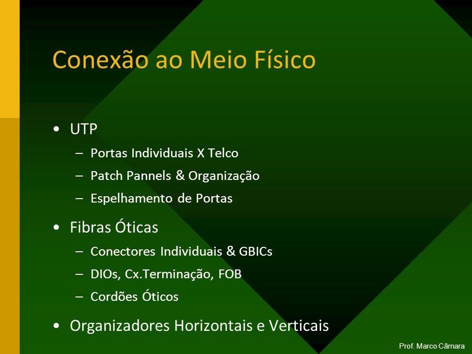 Conexão ao Meio Físico UTP –Portas Individuais X Telco –Patch Pannels & Organização –Espelhamento de Portas Fibras Óticas –Conectores Individuais & GB