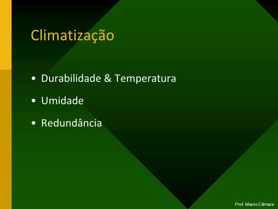 Climatização Durabilidade & Temperatura Umidade Redundância Prof. Marco Câmara