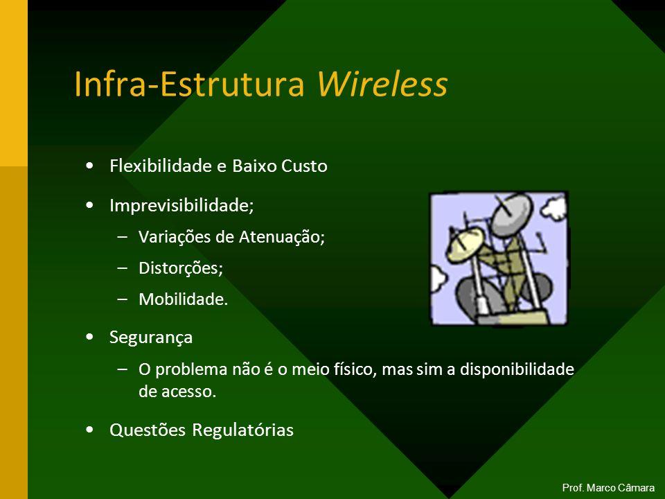 Infra-Estrutura Wireless Flexibilidade e Baixo Custo Imprevisibilidade; –Variações de Atenuação; –Distorções; –Mobilidade. Segurança –O problema não é