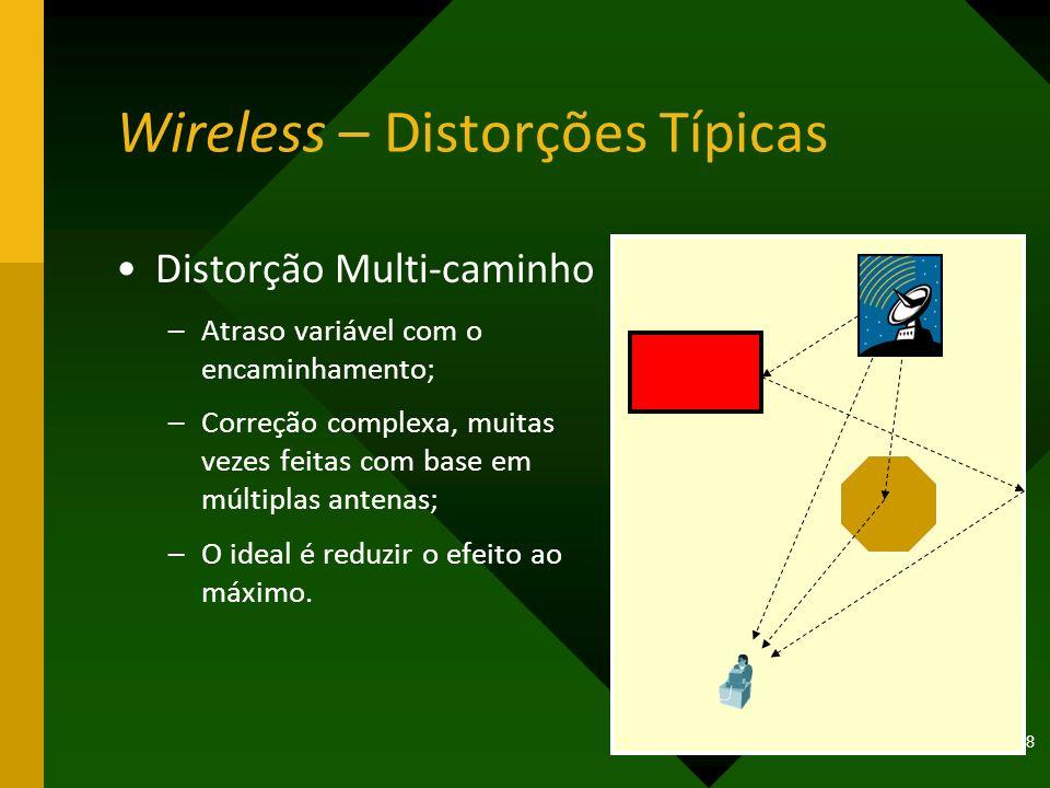 Marco Câmara – FRB 14 a 17/04//2008 Wireless – Distorções Típicas Distorção Multi-caminho –Atraso variável com o encaminhamento; –Correção complexa, m